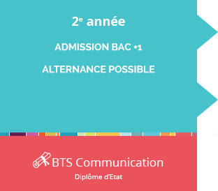 bts communication 2e annee