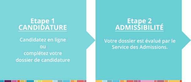 ecole communication admission